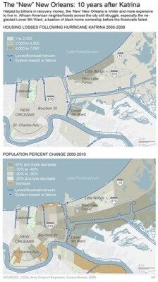 10 years following Hurricane Katrina our maps show there changing landscape of the population distribution and housing losses; 3c x 9 inches; 146 mm x 228 mm;