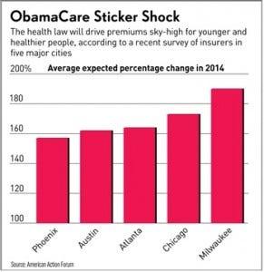 ObamaCareSticker