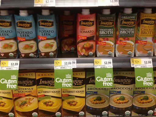 FDA Gluten Labeling