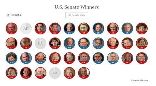 senate-seats
