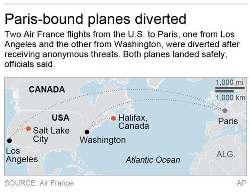 PARIS FLIGHTS
